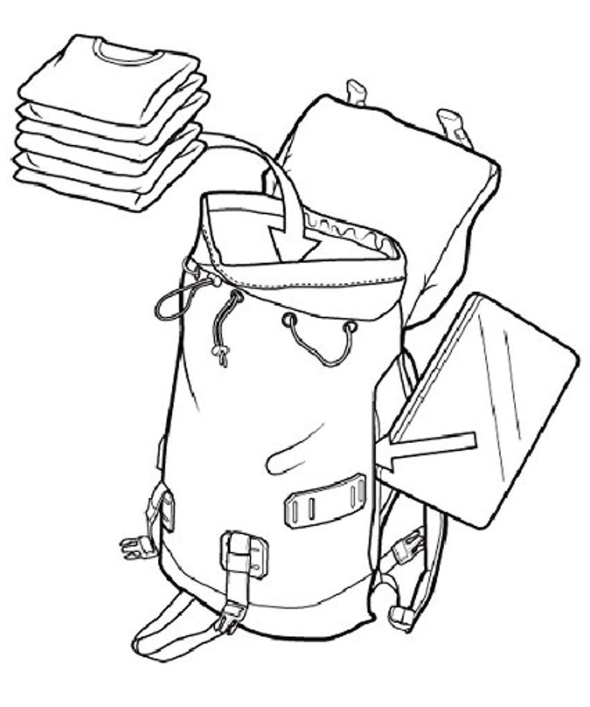 f:id:thebackpack:20190108061442j:image